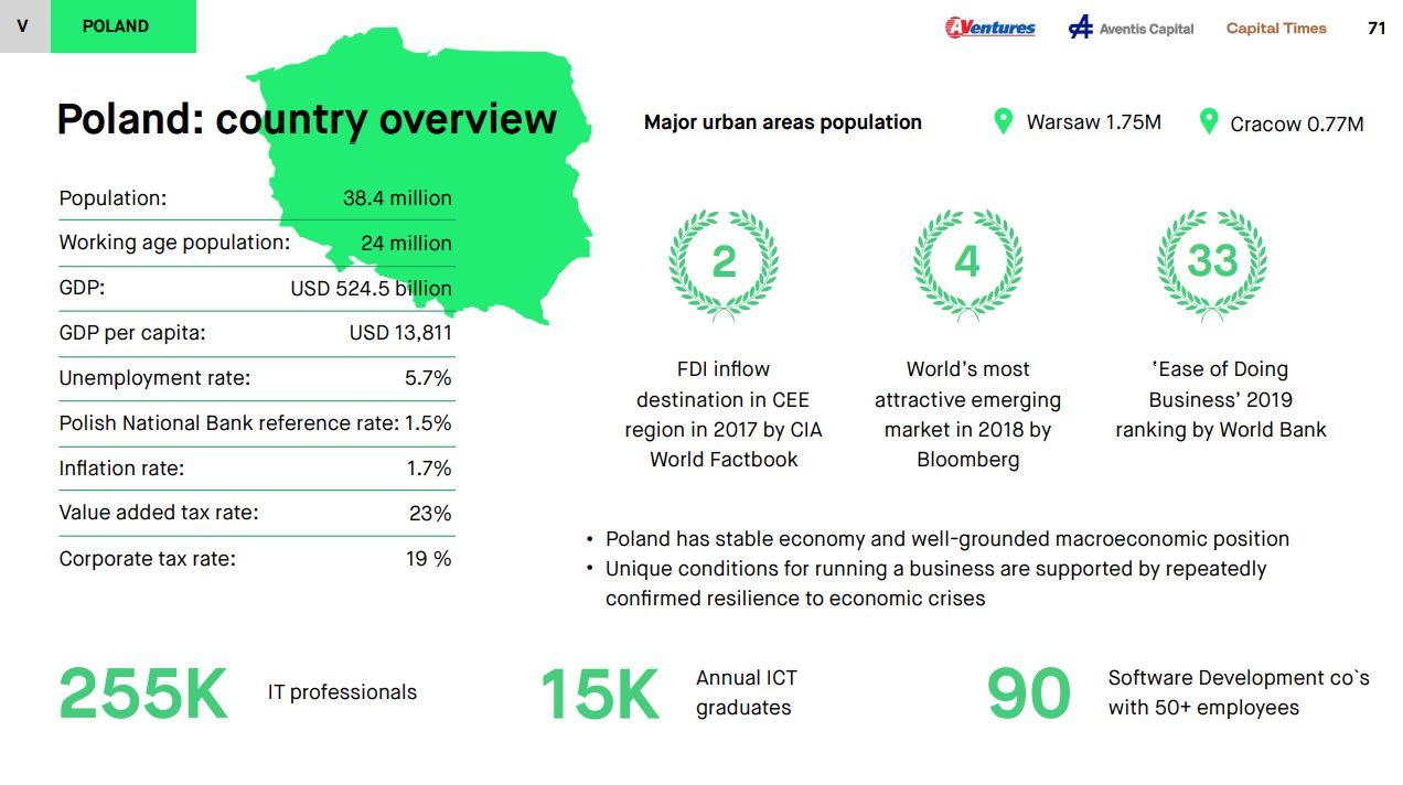 """Rola Rzeszowa jako miasta które rozwija technologie, nie tylko informatyczne, weźmy pod uwagę chociażby branżę lotniczą (oraz słynną skądinąd dolinę lotniczą), jest z roku na rok coraz większa. Z tego względu umieszczenie Rzeszowa w raporcie absolutnie nie dziwi. Z naszego punktu widzenia waga miasta w tym zakresie będzie rosła a jego pozycja geograficzna """"u wrót"""" pobliskiej Ukrainy i możliwej (już istniejącej) współpracy między jednostkami i firmami rozwijającymi technologię bardzo pomaga. Dla Concise Software, Rzeszów jest głównym biurem deweloperskim co podkreślamy, przekazujemy i promujemy dla każdego z naszych klientów i na pewno takim pozostanie w kolejnych latach w których rozwijać będziemy nasz zespół inżynierski. Lukas Hostynski CEO Concise Software"""