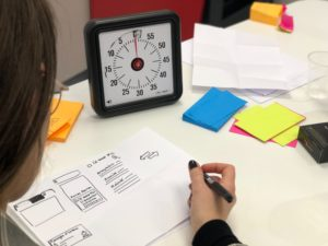 A Step by Step Guide to the UX Design Process | Concise Software