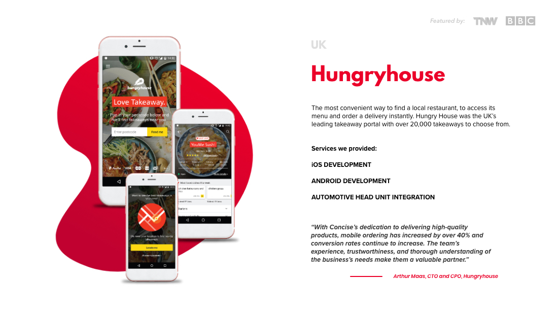 short case study about the HUNGRYHOUSE project